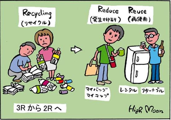 Tiết kiệm bằng đồ tái chế
