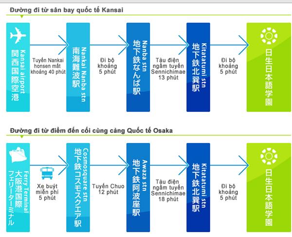 Các tuyến đường đến Học viện Nhật Ngữ NISSEI