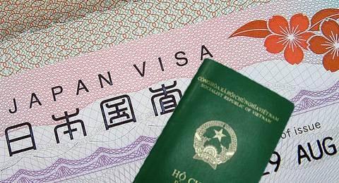 Thủ tục xin visa du học Nhật