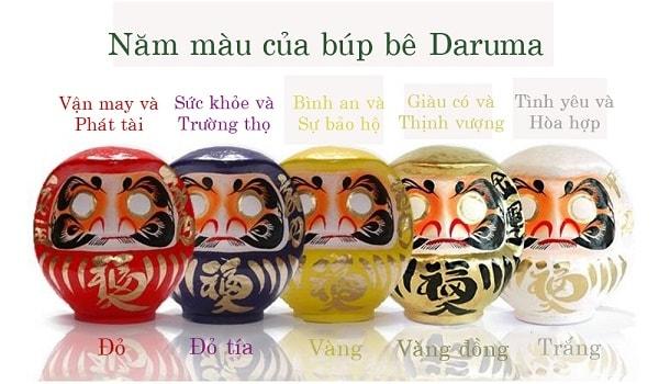 Ý nghĩa các màu của Daruma
