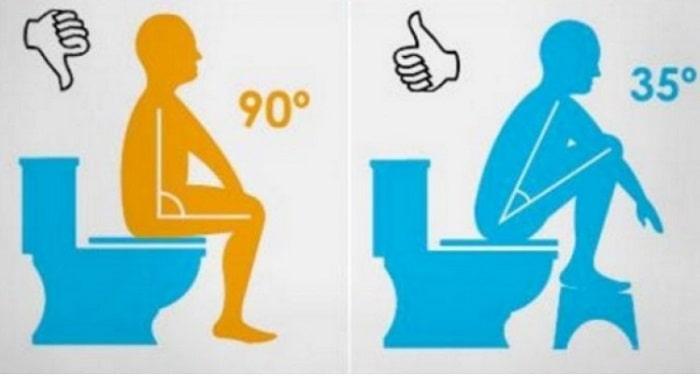 Tư thế ngồi đúng cách khi đi vệ sinh đó là ngồi tạo một góc 35, độ tức là ngồi xổm.