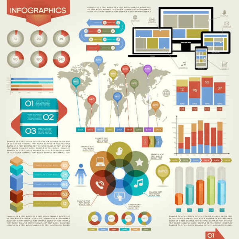 Xu hướng ngày nay có rất nhiều loại content, điển hình như infographic content.